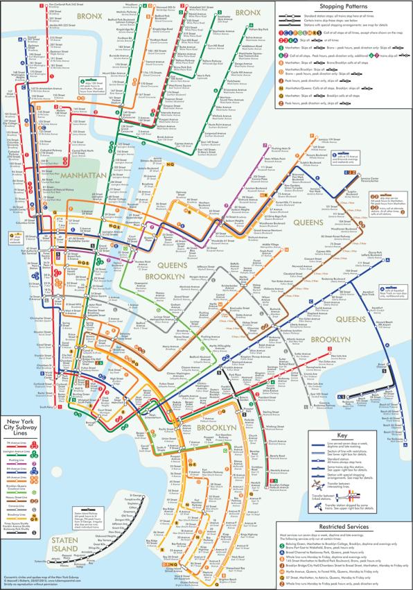 Nyc Subway Map From 2000.Look No Grid Nyc Reimagined As A Circular Metropolis