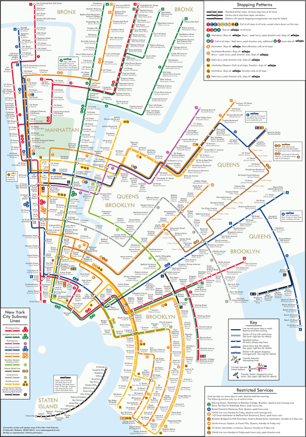 I Need A New York City Subway Map.A Better New York Transit Map Through The Power Of Circles