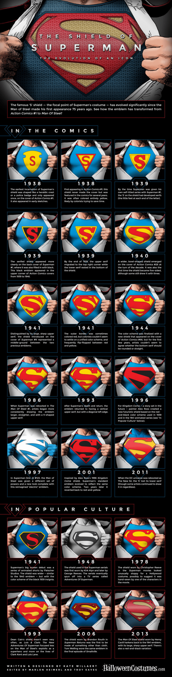 Infographic The Evolution Of The Superman Logo From 1938 To Now