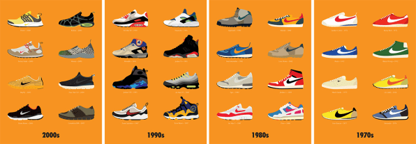 paso pegamento medianoche  See The Best Nike Sneakers Ever, Organized By Decade