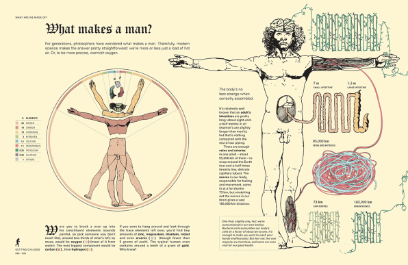 See The Entire History of the World, As Told By Infographics