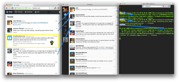 Reverse-Engineering Twitter To Solve An Advertising Mystery