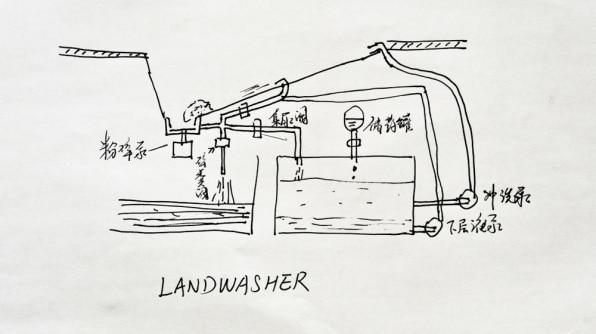 38_Landwasher