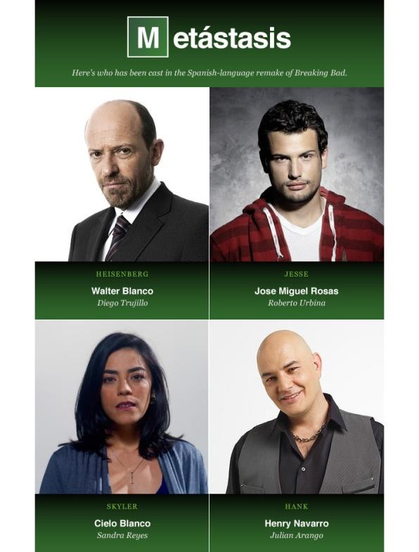 Metastasis Cast Meet Walter Blanco And...