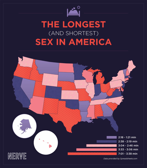 Which States Have The Fastest Sex?