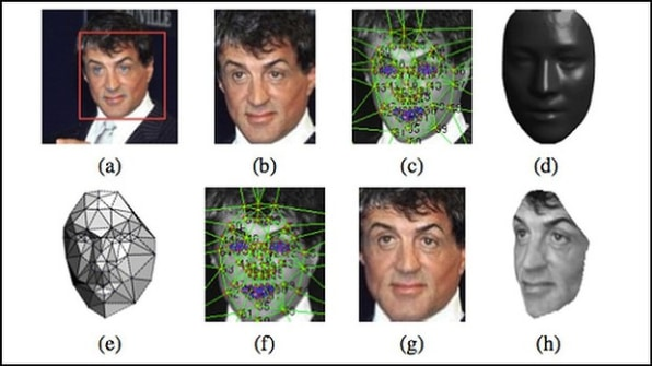 How Facebook's Machines Got So Good At Recognizing Your Face
