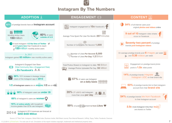 How The Most Successful Brands Dominate Instagram, And You