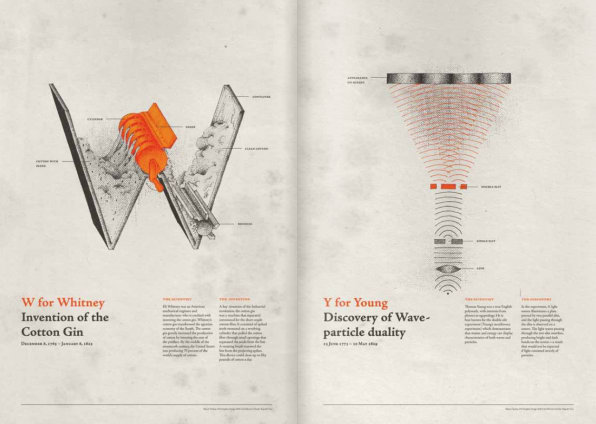 Scientific Typeface Illustrates 26 Great Inventions