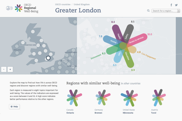 The World's Happiest Places, Visualized