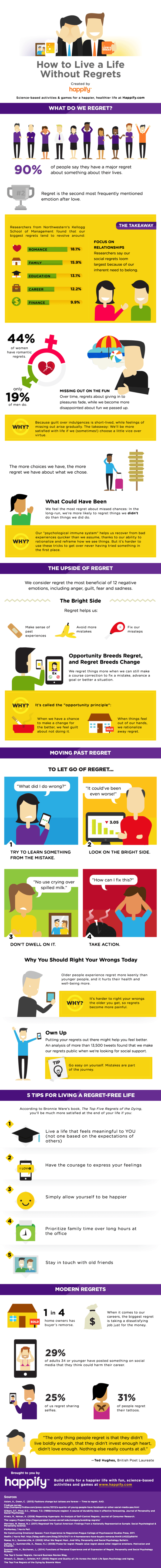 Infographic: Here's How to Live a Regret-Free Life