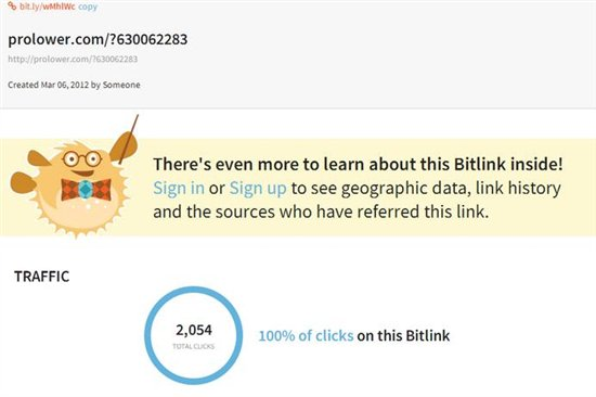 How Hackers Are Hijacking News Sites Using Bitly