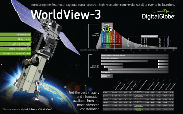 This New Satellite Will Make Google Maps Much Better Digitalglobe Maps on
