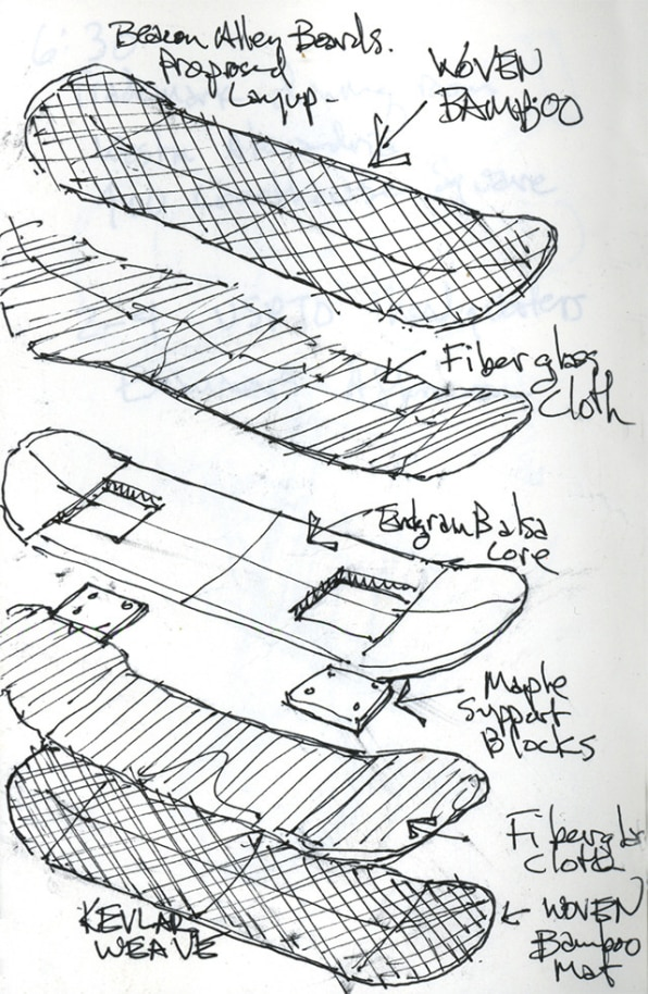 A Skateboard To Bring Back Local Manufacturing In The South Is Made From . . . Bamboo?