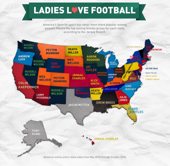 27661f75f This Interactive Map Shows The Best-Selling NFL Jerseys Among Female F