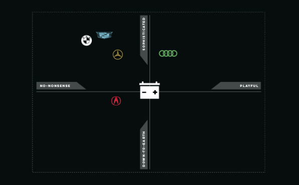 Audi Drivers Are More Attached To Their Car Than Anyone Else, According to Brand Dependence Index
