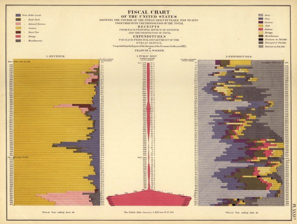 Spectacular Historic Infographics Now Available As Posters