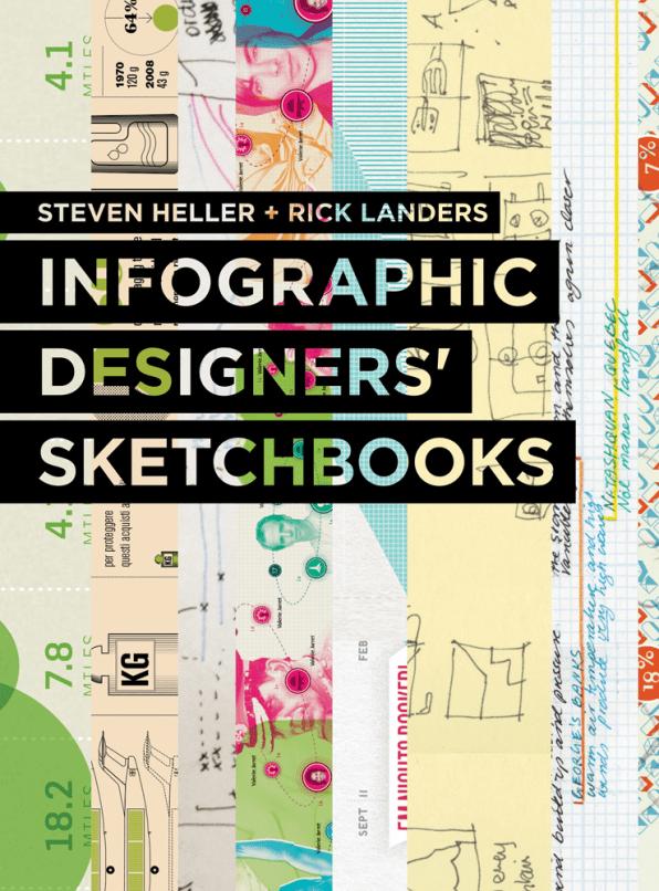 How Designers Turn Data Into Beautiful Infographics
