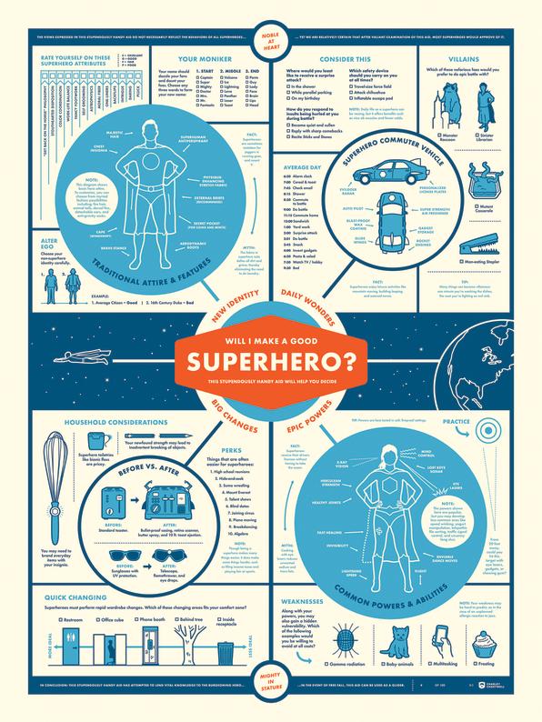 Infographic: Would You Make A Good Superhero?