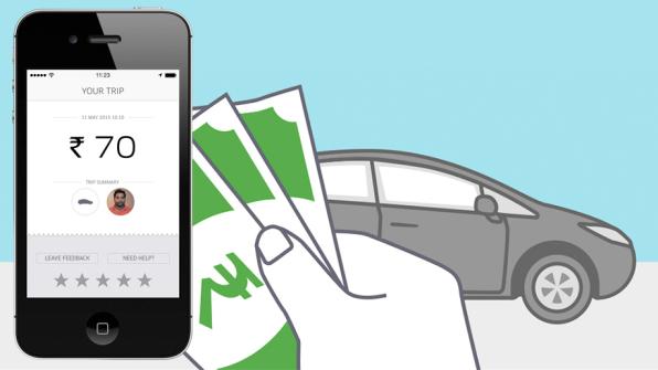 What Makes Uber Run