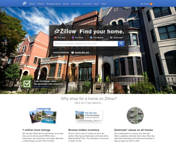 Zillow's Recipe For Scaling A Business The Smart Way