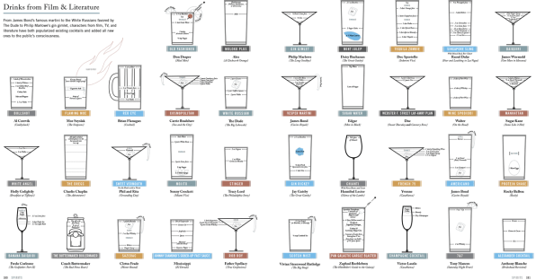 The Ultimate Visual Encyclopedia Of Booze
