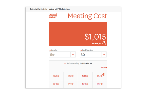 Meetings Waste Money, And Now You Can Calculate Just How Much