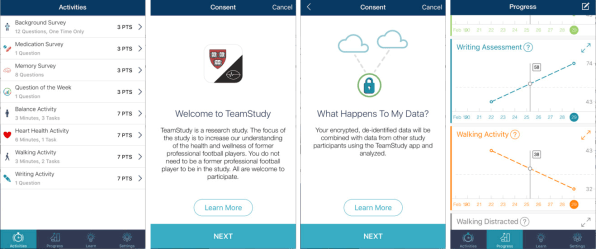 In Its First Year, Has Apple's ResearchKit Revolutionized