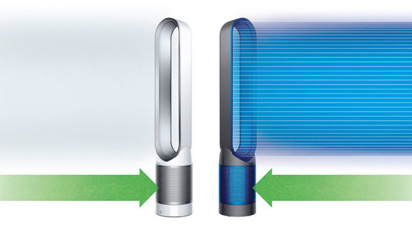 See How Clean (Or Toxic) Your Home's Air Is With Dyson's New