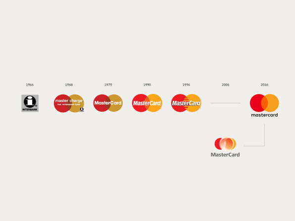 MasterCard Gets Its First New Logo In 10 Years