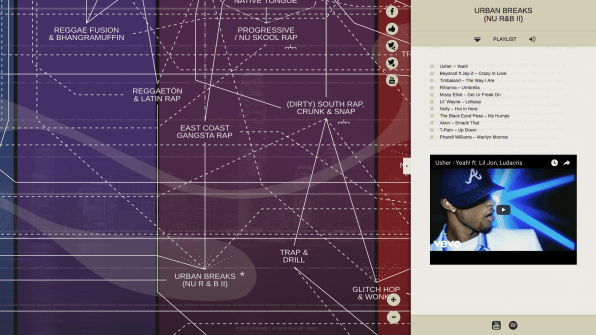 This Interactive Map Of Music Genres Will Take Up The Rest