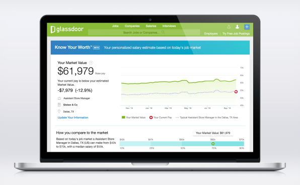 Glassdoors New Pay Data Tool Aims To Help Workers Earn More
