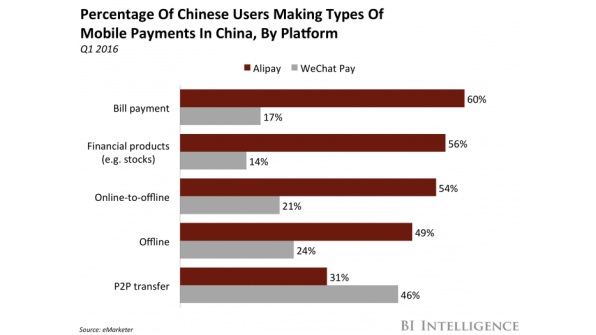How WeChat Became China's App For Everything
