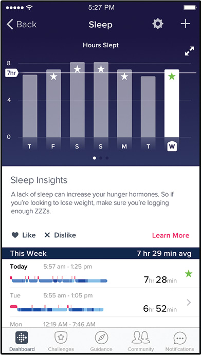 The Sleep Science Behind Fitbit's New Alta HR Fitness Tracker