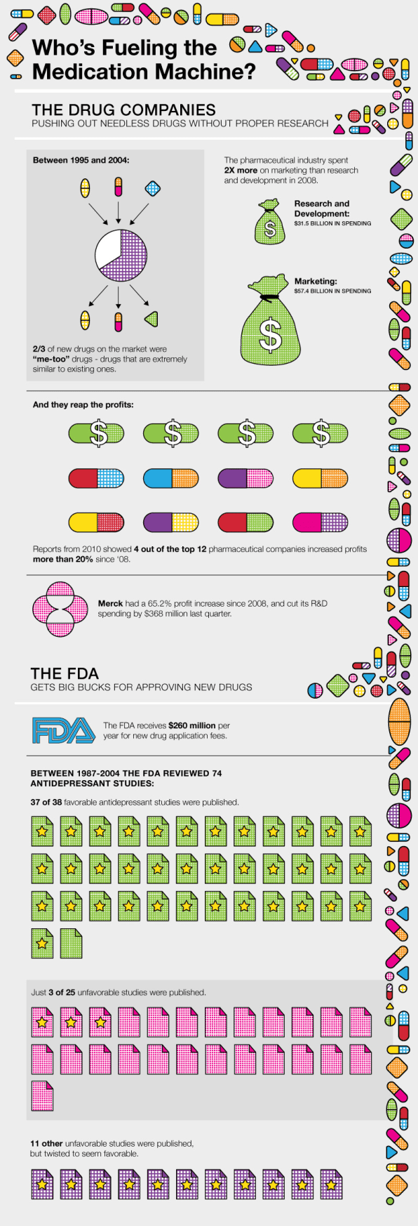 How Americas Overmedicating Low Income >> We Pop Way Too Many Pills And The Pills Don T Even Work