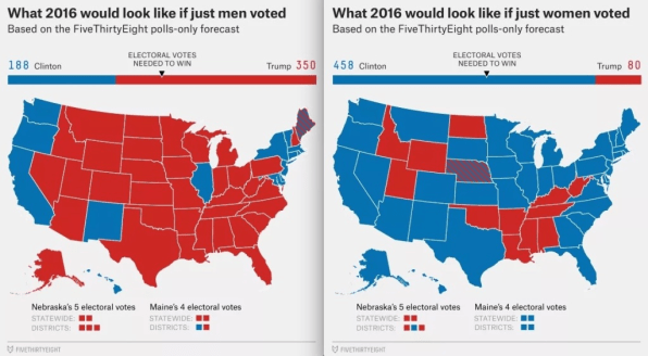 If Donald Trump loses, it'll be because of women