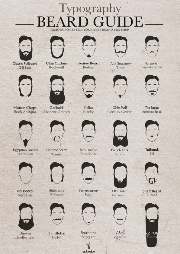 What Font Is Your Beard? Use This Chart To Find Out