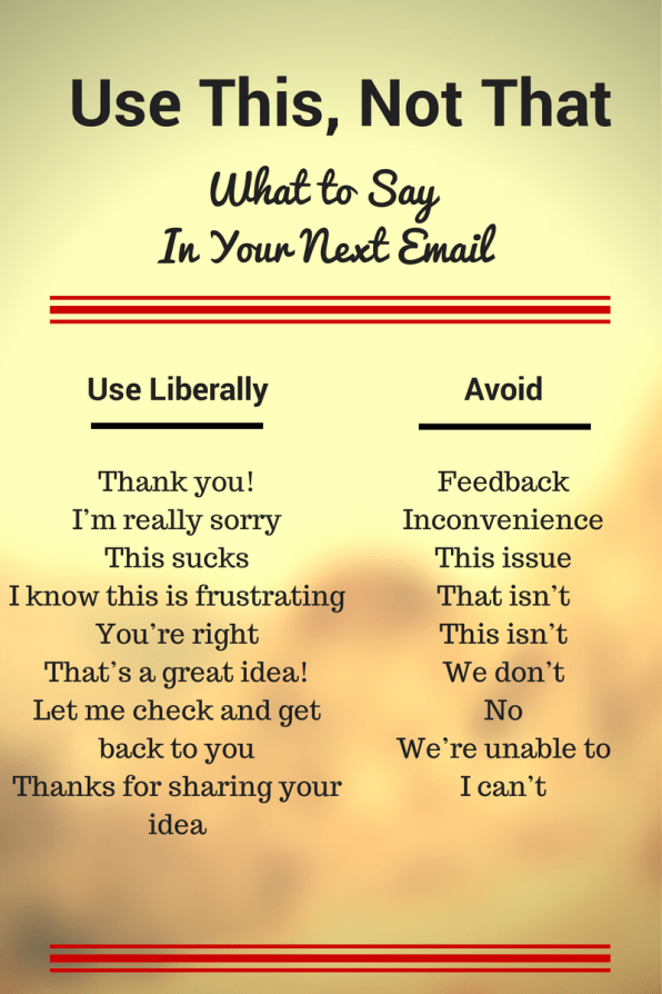 Templates and hints for the perfect email for almost every situation magic phrases accmission