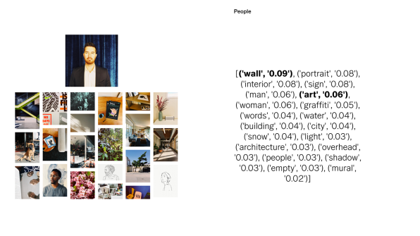Photo-Sharing Phenom VSCO Is Teaching Computers To Interpret Art Like
