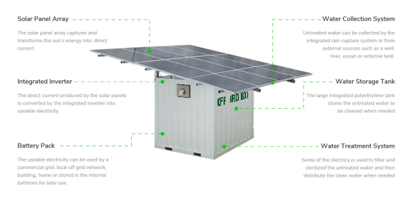 This Simple Box Serves Up Running Water And Clean Electricity In Remot