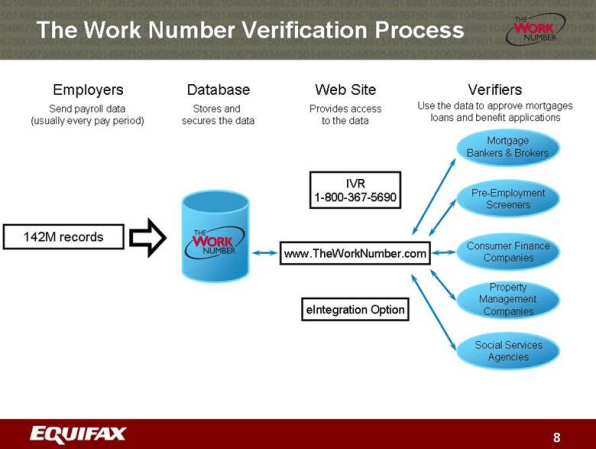 America's largest companies quietly give Equifax worker data