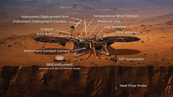 Digging into Mars: An in-depth look at NASA's InSight lander