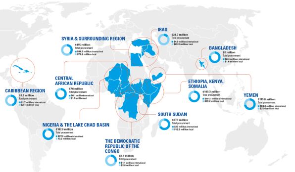 How UNICEF sends lifesaving supplies anywhere within 48 hours