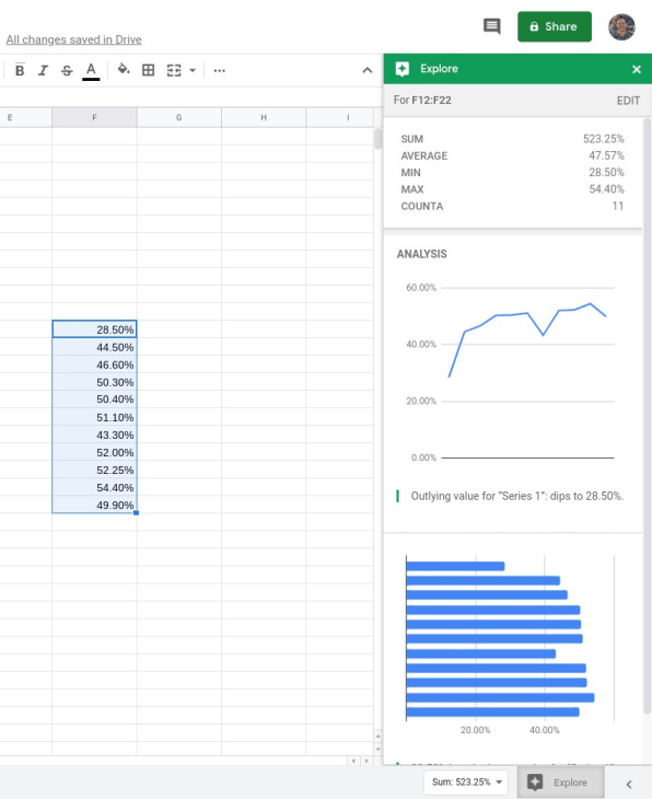 27 incredibly useful Google Sheets tips