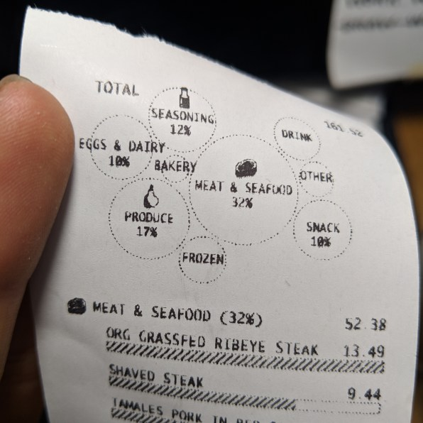 Photo of a printed receipt with a graphic that illustrates the types of food purchased and the overall percentage of each with relation to each other