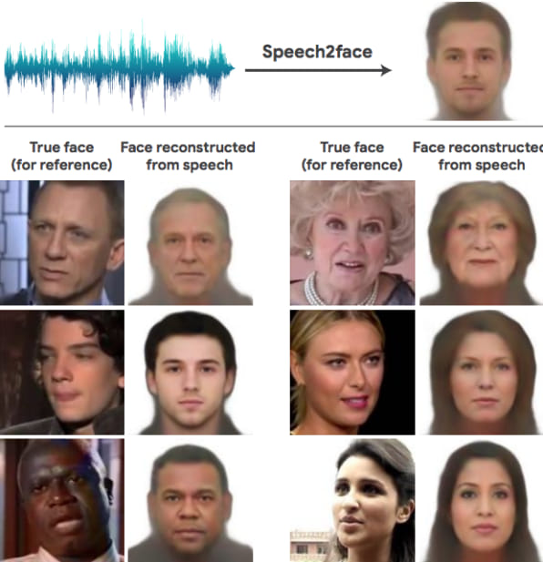 With this AI, your voice could give away your face