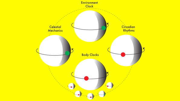 Circa Solar turns your clock into a modern sundial
