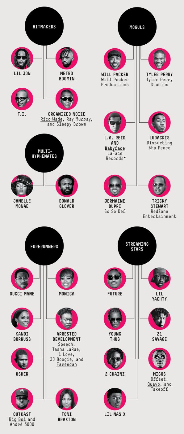 Atlanta's black tech founders are changing entrepreneurship