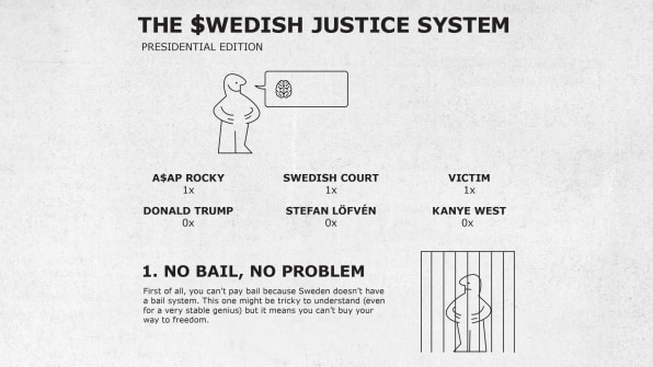 A fake Ikea manual explains A$AP Rocky and Swedish law to Trump