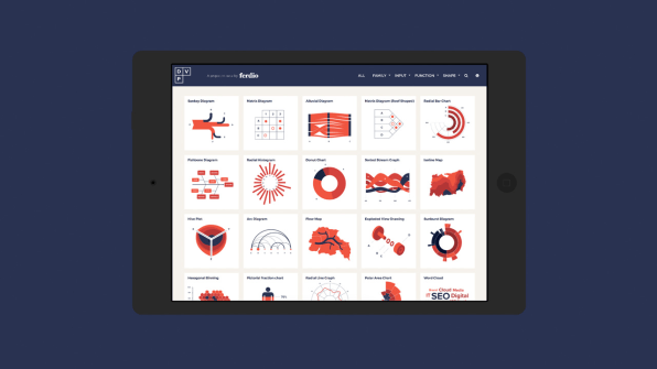 A Wikipedia For Data Visualizations Is Here