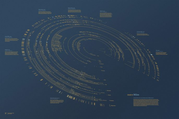 Miles Davis's Illustrious Jazz Career Visualized Like A Record